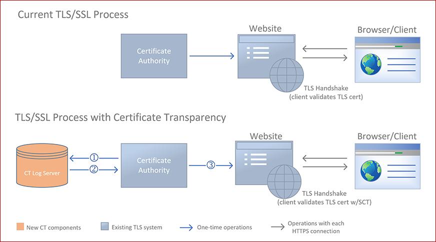 4093260_process chart